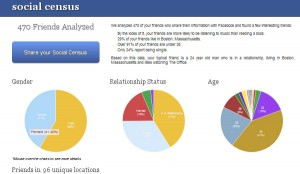 socialcensus